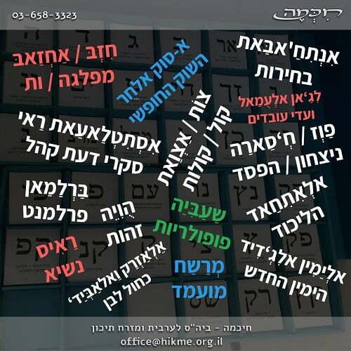 בחירות 2019 בישראל מילים בערבית