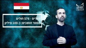 התפשטות הקורונה במדינות המזרח התיכון